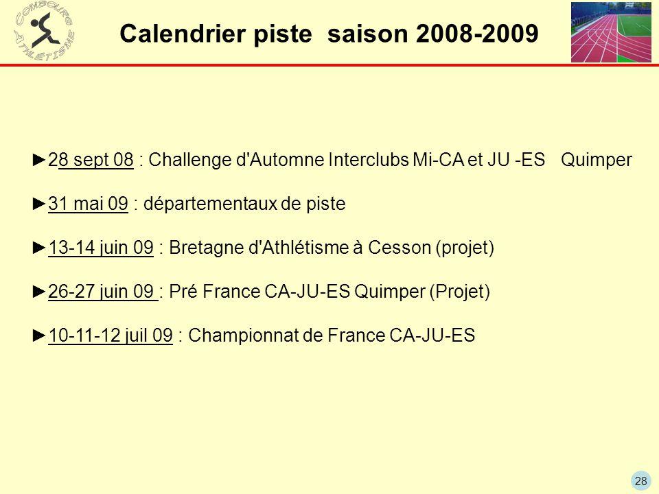 Calendrier piste saison 2008-2009