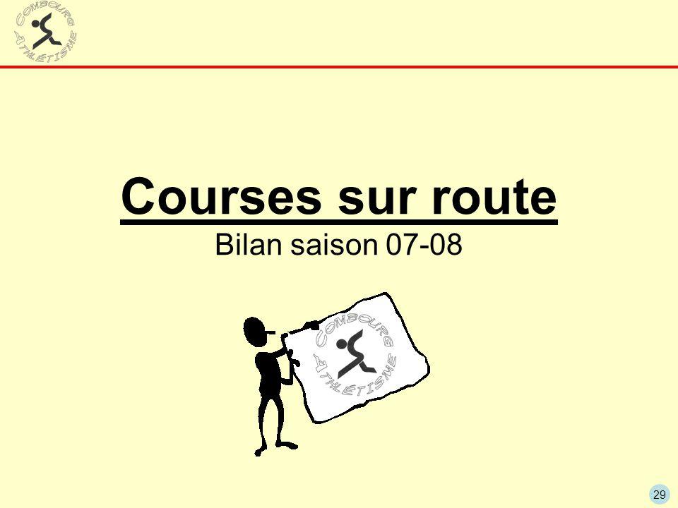 Courses sur route Bilan saison 07-08