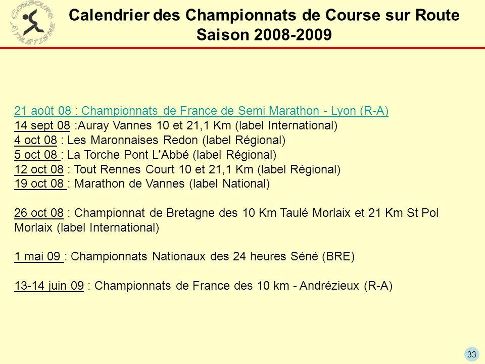 Calendrier des Championnats de Course sur Route Saison 2008-2009