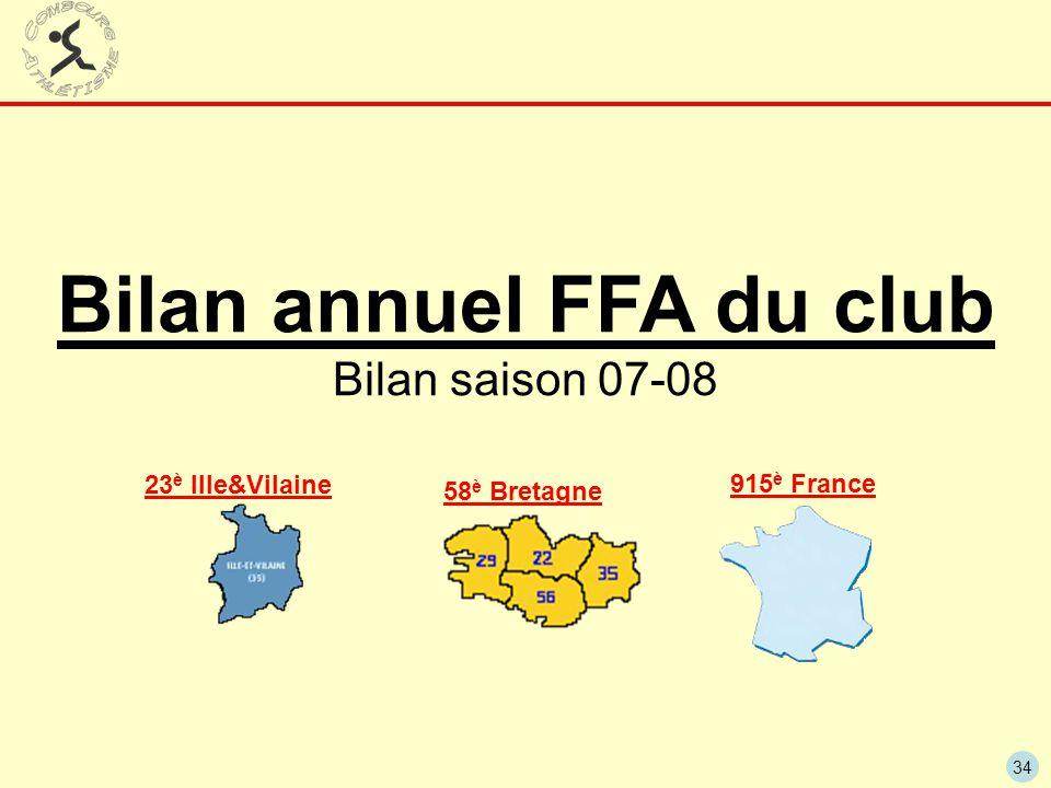 Bilan annuel FFA du club Bilan saison 07-08
