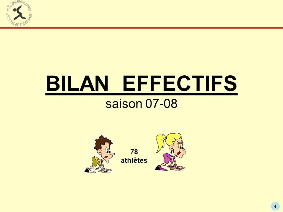 BILAN EFFECTIFS saison 07-08