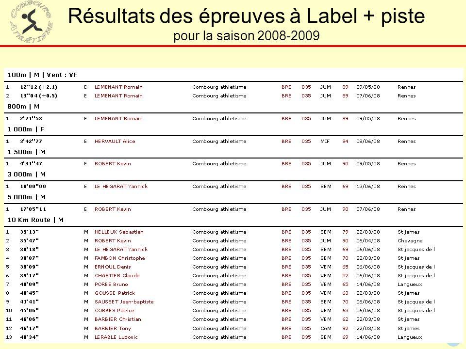 Résultats des épreuves à Label + piste pour la saison 2008-2009