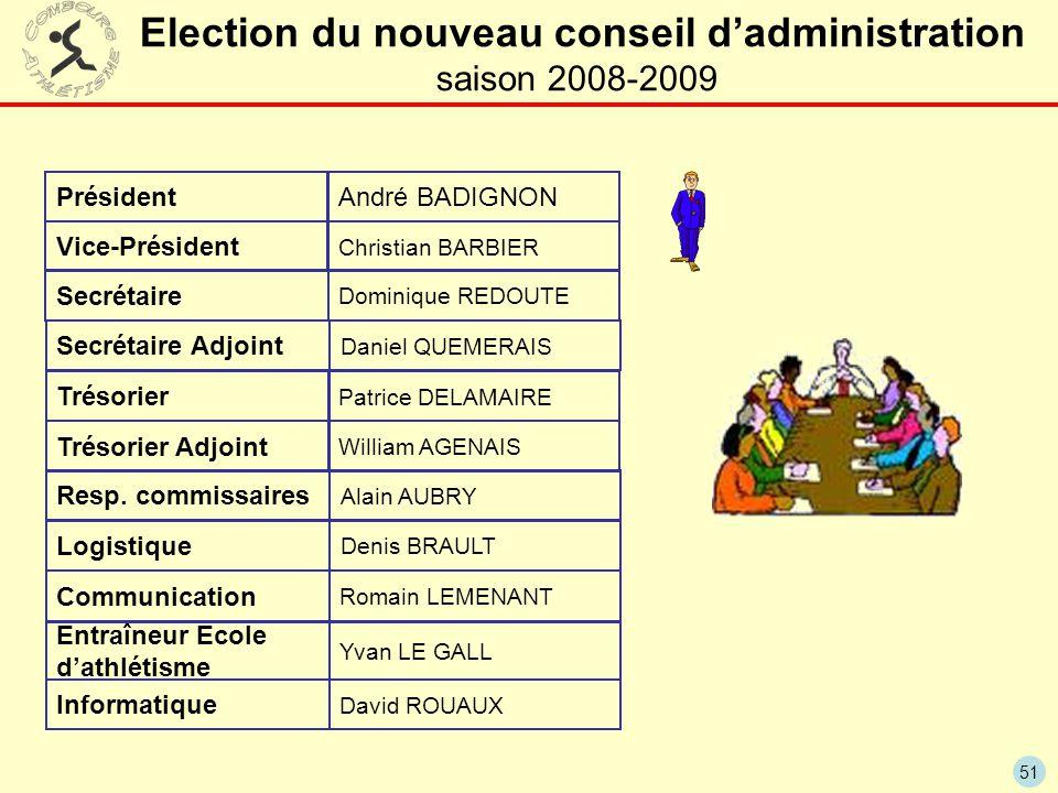 Election du nouveau conseil d'administration saison 2008-2009