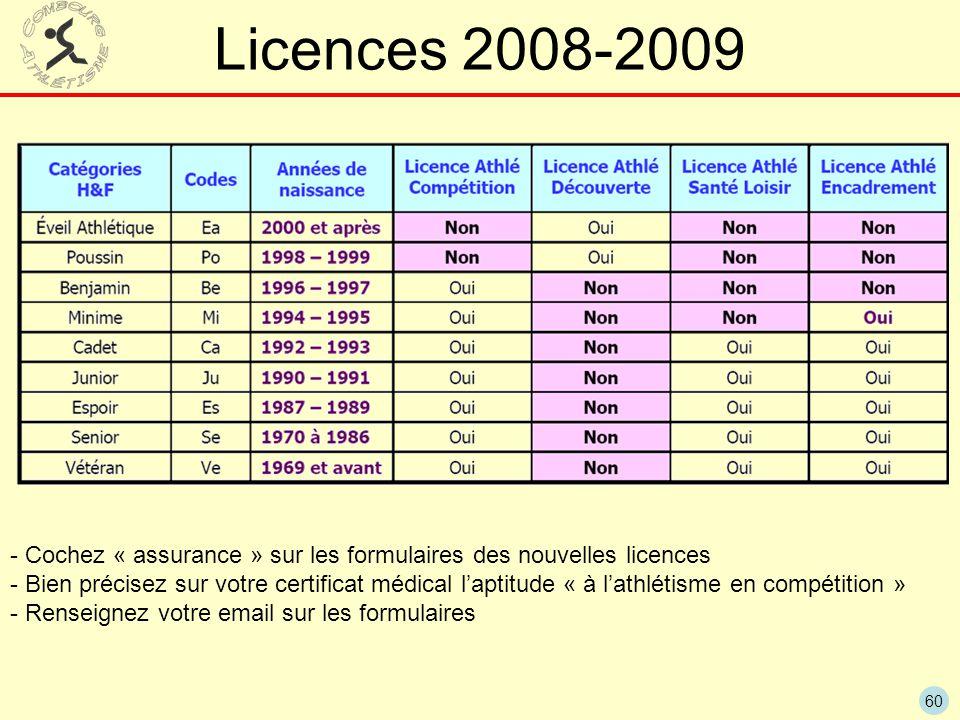Licences 2008-2009 - Cochez « assurance » sur les formulaires des nouvelles licences.