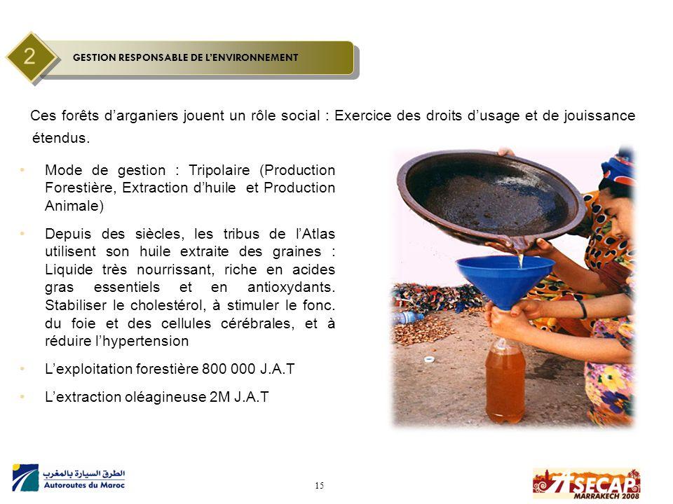 GESTION RESPONSABLE DE L'ENVIRONNEMENT