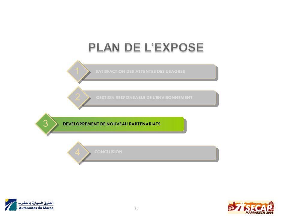 PLAN DE L'EXPOSE 1 2 3 4 SATISFACTION DES ATTENTES DES USAGRES