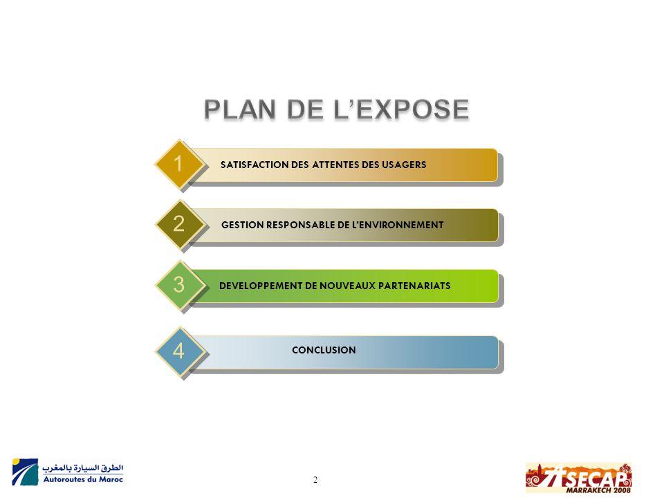 PLAN DE L'EXPOSE 1 2 3 4 SATISFACTION DES ATTENTES DES USAGERS
