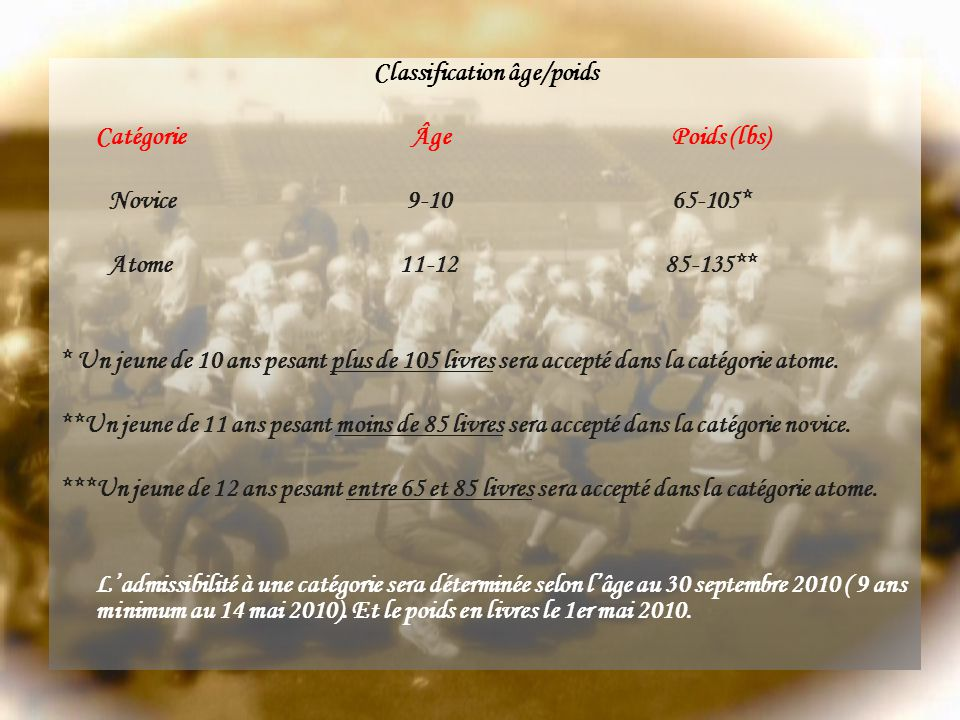 Classification âge/poids