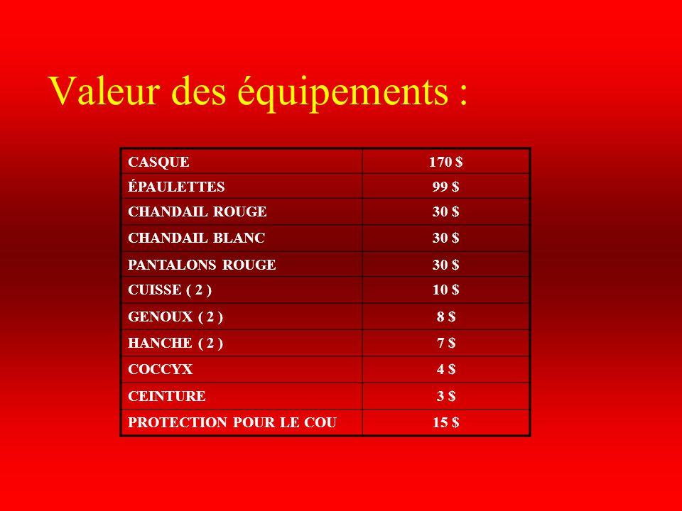 Valeur des équipements :