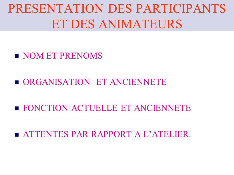 PRESENTATION DES PARTICIPANTS ET DES ANIMATEURS