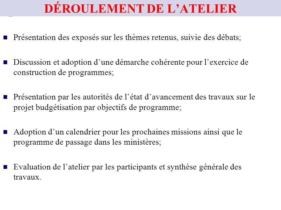 DÉROULEMENT DE L'ATELIER
