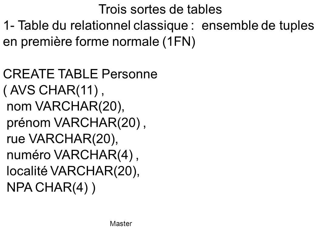 Trois sortes de tables 1- Table du relationnel classique : ensemble de tuples en première forme normale (1FN)