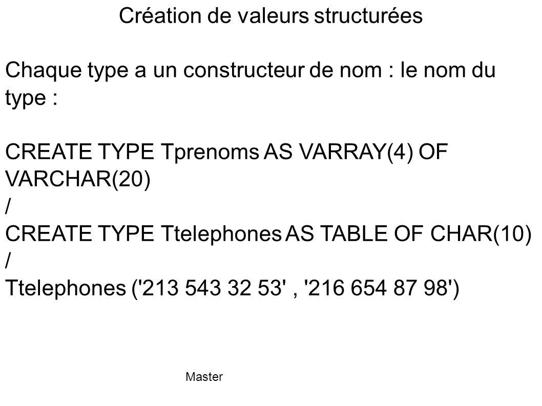 Création de valeurs structurées