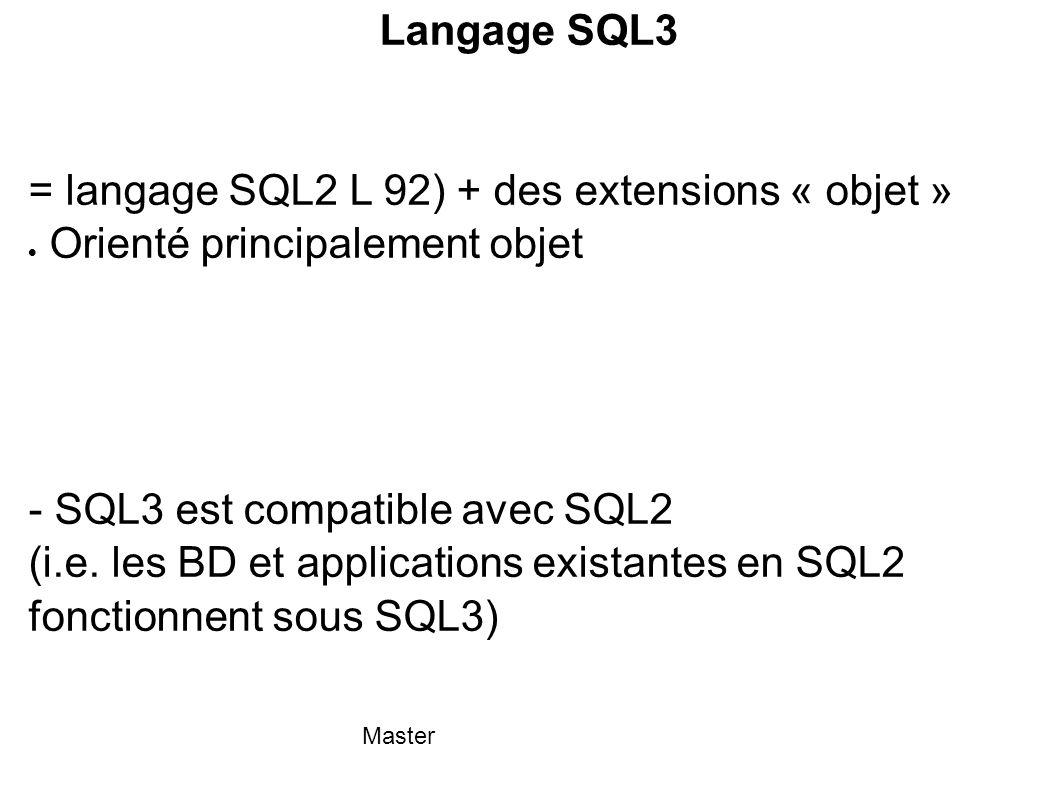 = langage SQL2 L 92) + des extensions « objet »