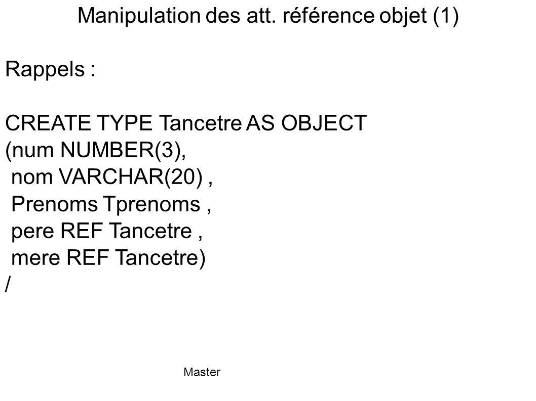 Manipulation des att. référence objet (1)