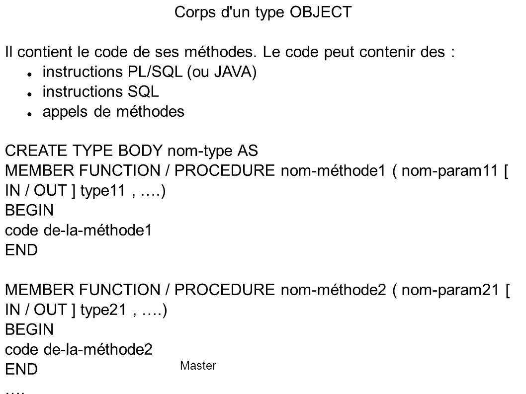 Il contient le code de ses méthodes. Le code peut contenir des :
