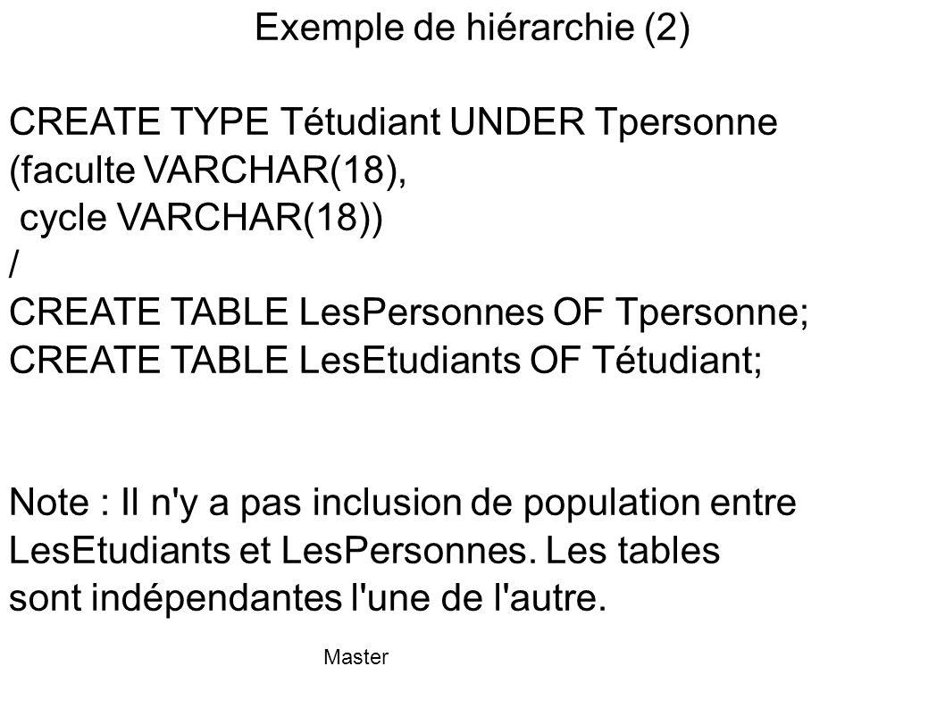 Exemple de hiérarchie (2)