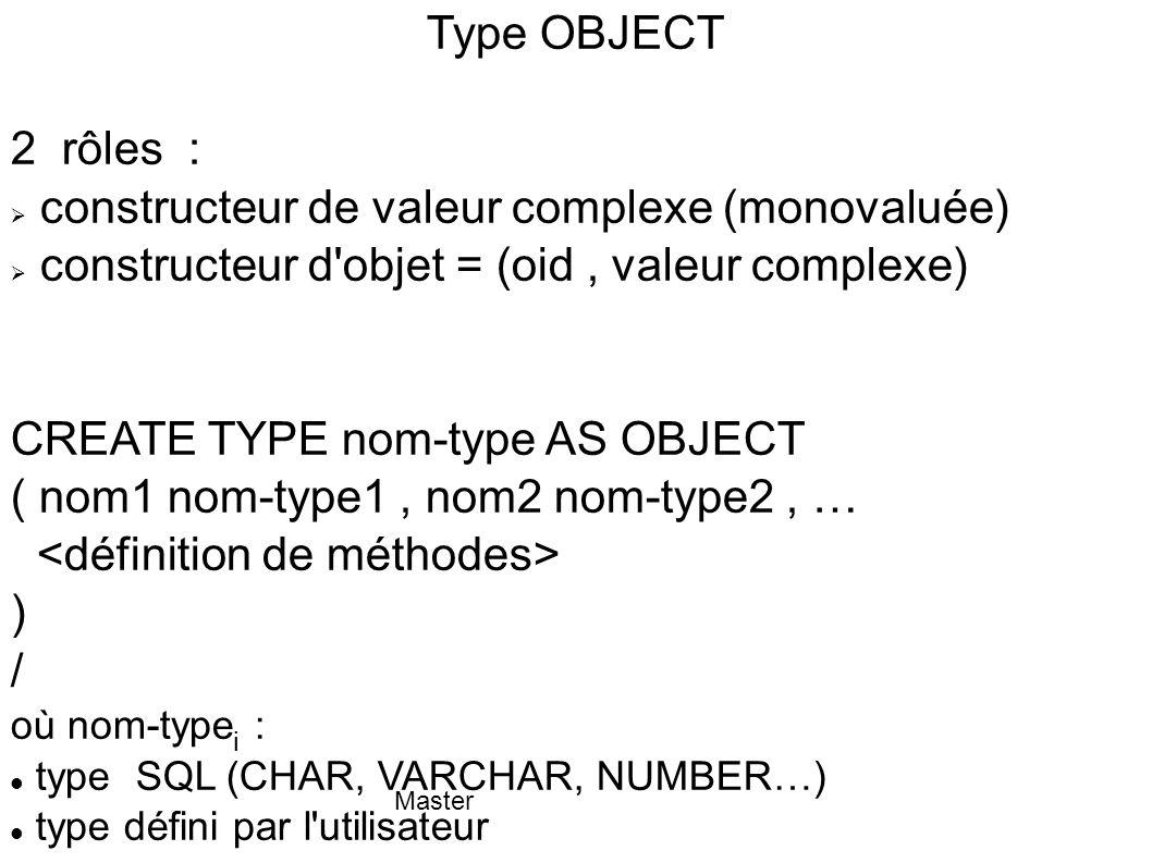 constructeur de valeur complexe (monovaluée)