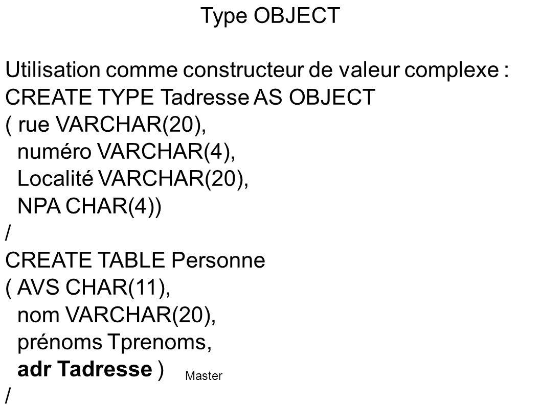 Utilisation comme constructeur de valeur complexe :