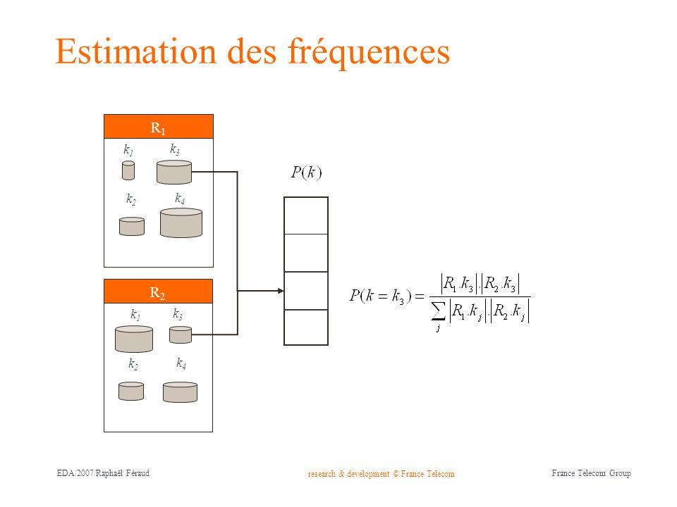 Estimation des fréquences