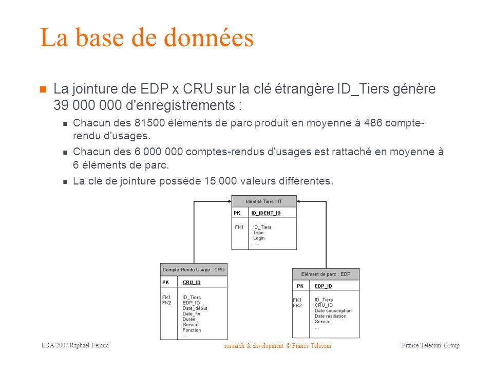 La base de données La jointure de EDP x CRU sur la clé étrangère ID_Tiers génère 39 000 000 d enregistrements :