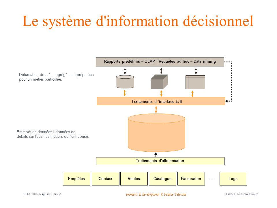 Le système d information décisionnel