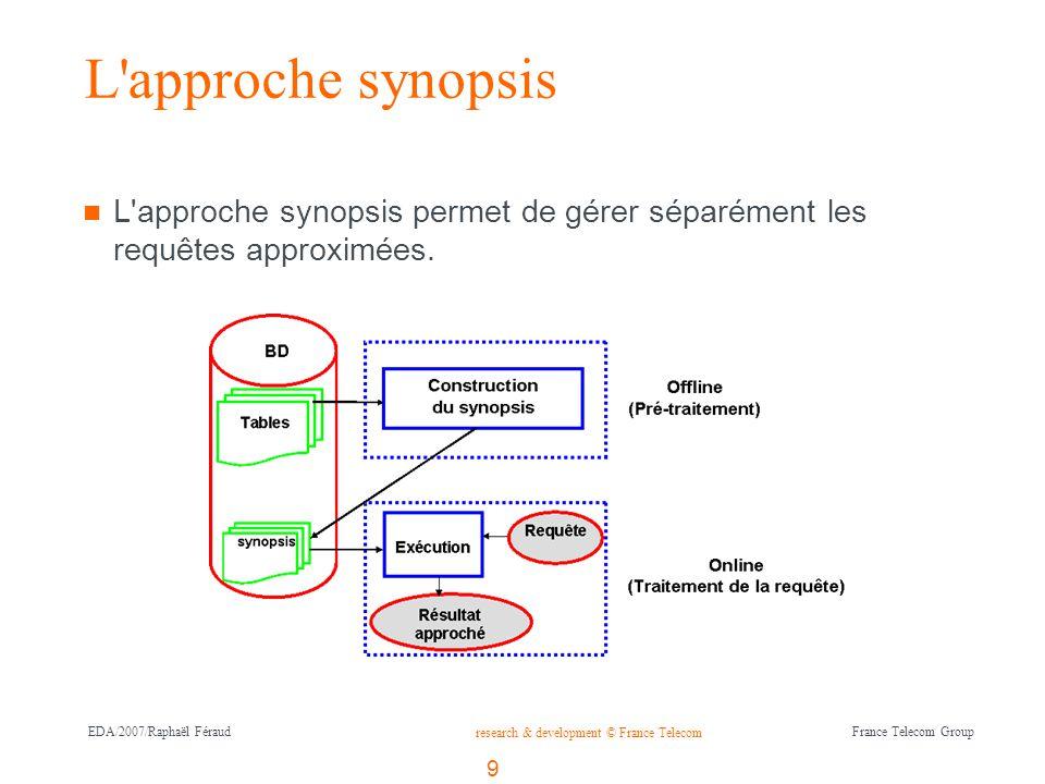 L approche synopsis L approche synopsis permet de gérer séparément les requêtes approximées. EDA/2007/Raphaël Féraud.