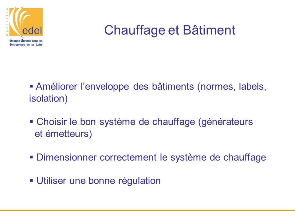 Chauffage et Bâtiment Améliorer l'enveloppe des bâtiments (normes, labels, isolation) Choisir le bon système de chauffage (générateurs.
