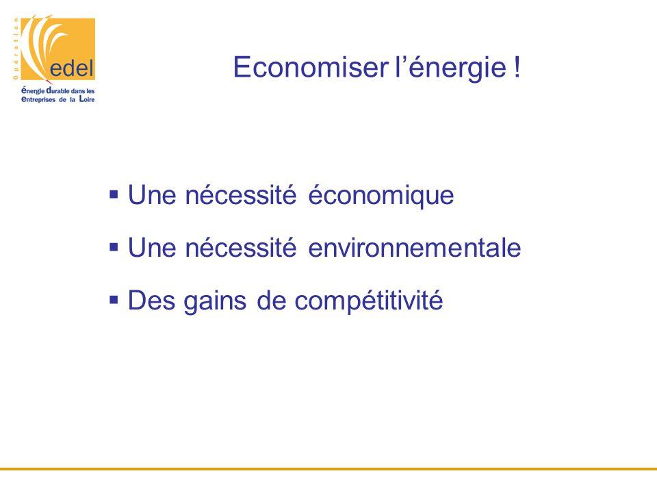 Economiser l'énergie ! Une nécessité économique