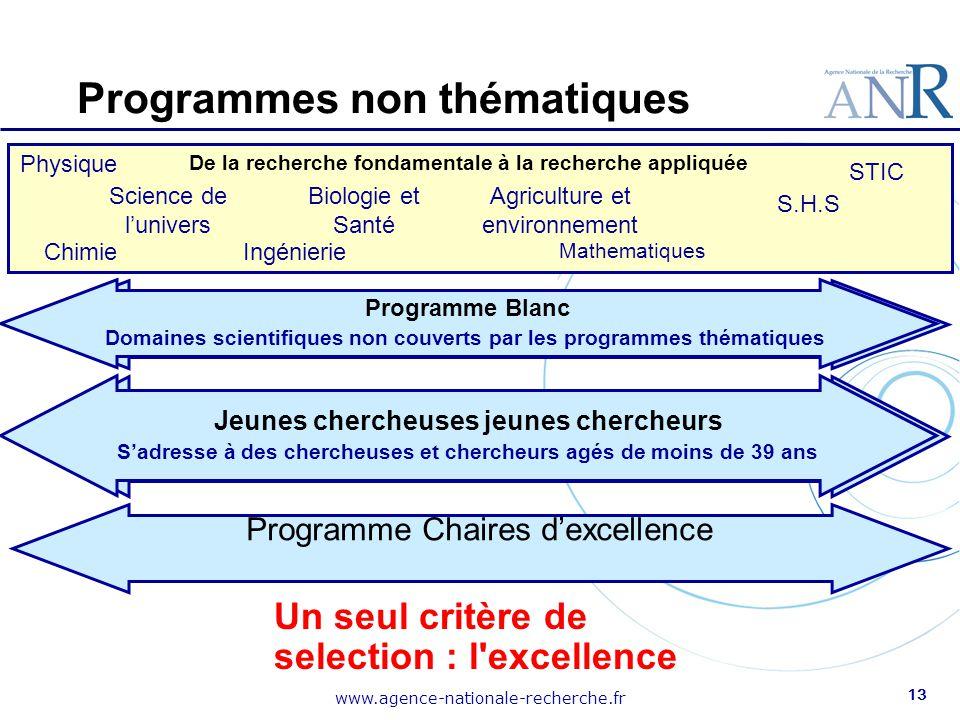Programmes non thématiques
