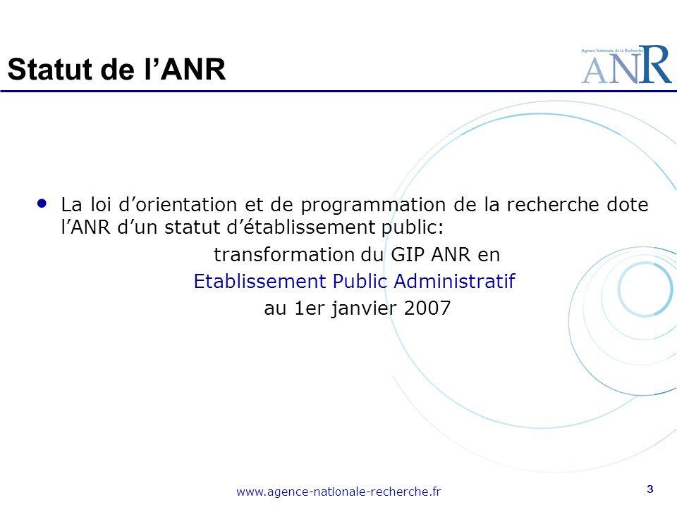 Statut de l'ANR La loi d'orientation et de programmation de la recherche dote l'ANR d'un statut d'établissement public: