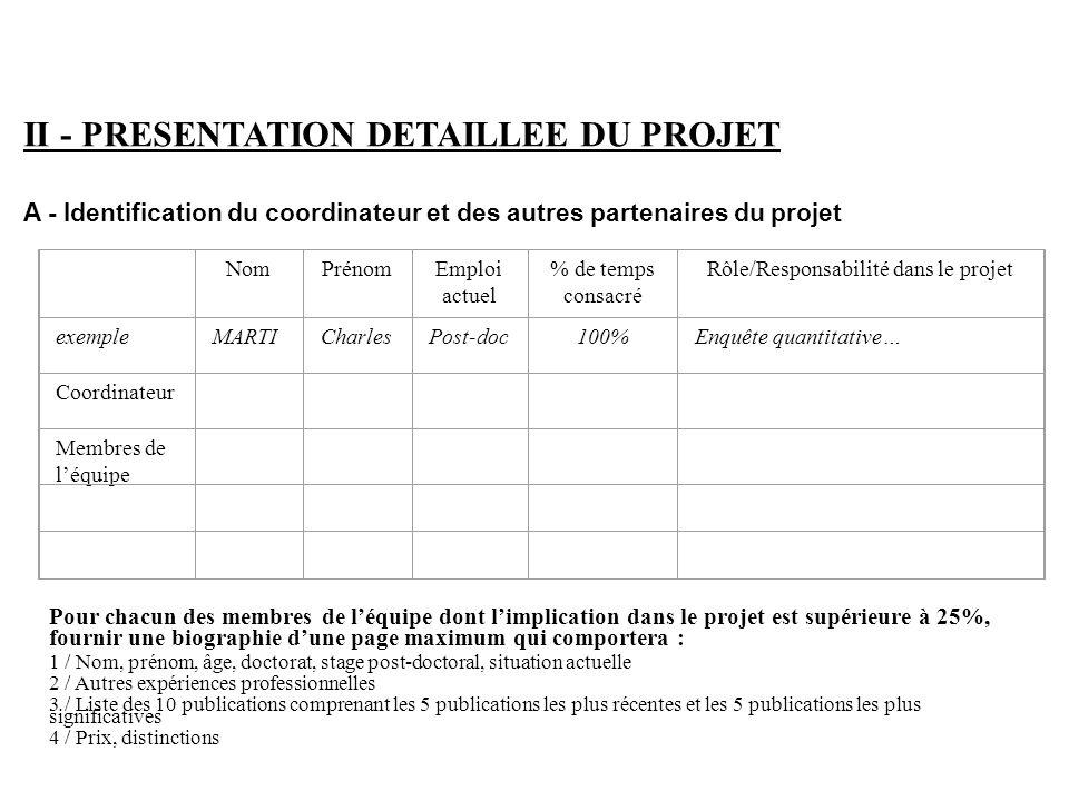 Rôle/Responsabilité dans le projet