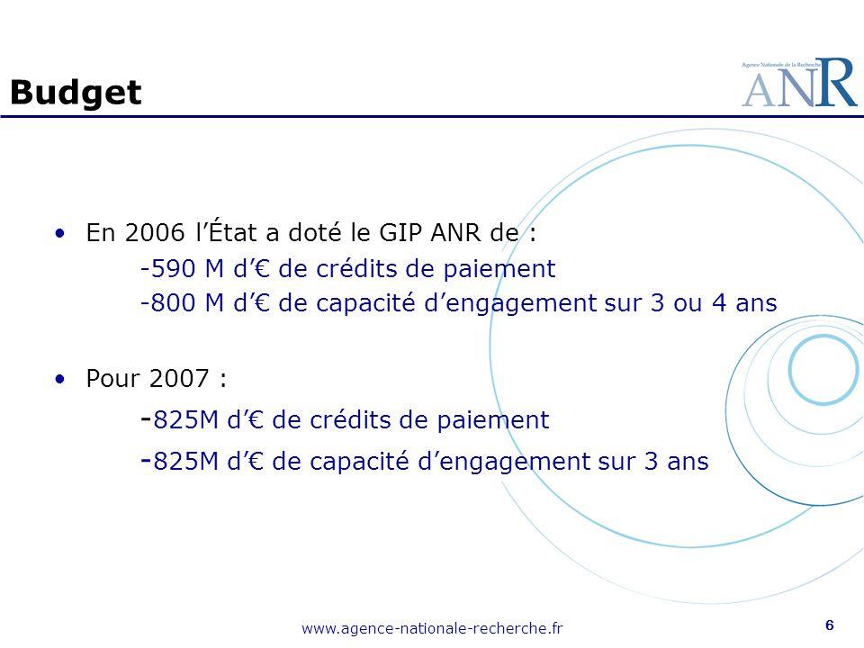 Budget -825M d'€ de crédits de paiement