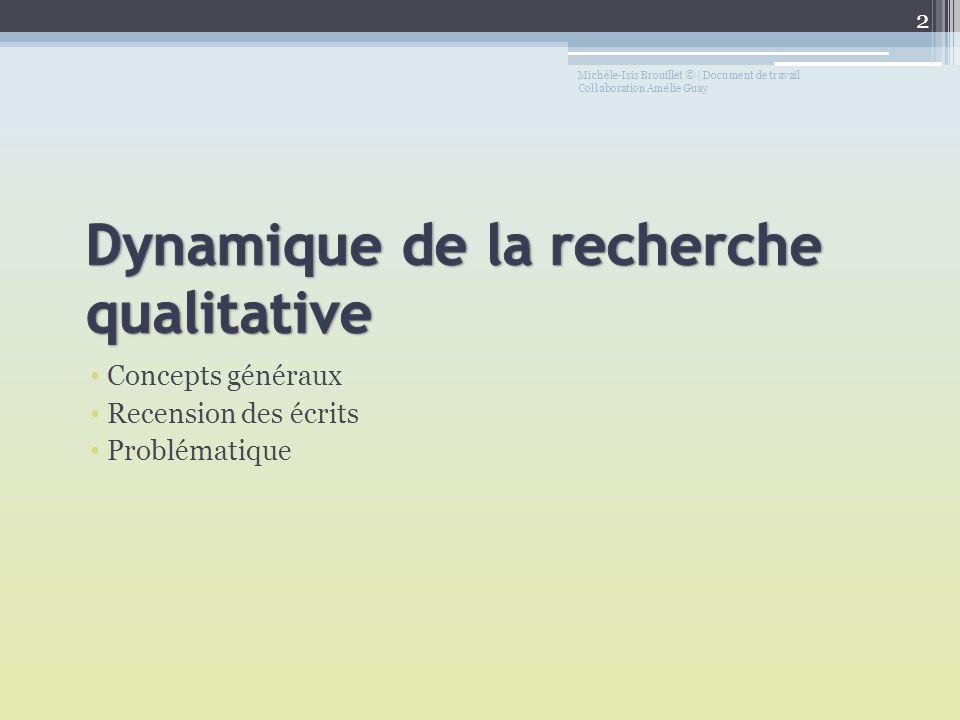 Dynamique de la recherche qualitative