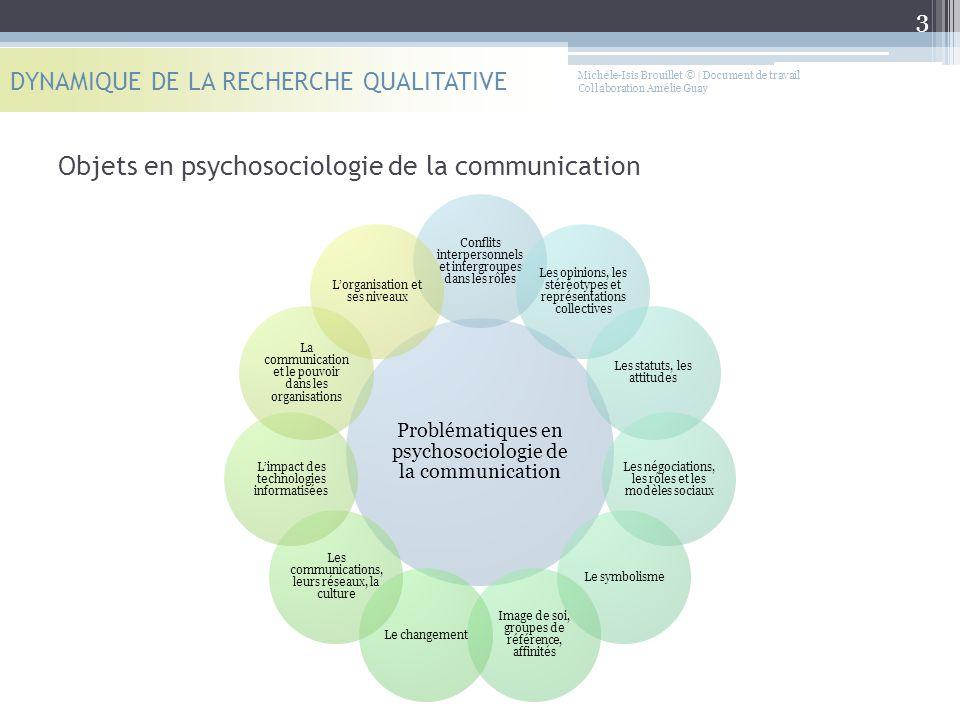 Objets en psychosociologie de la communication