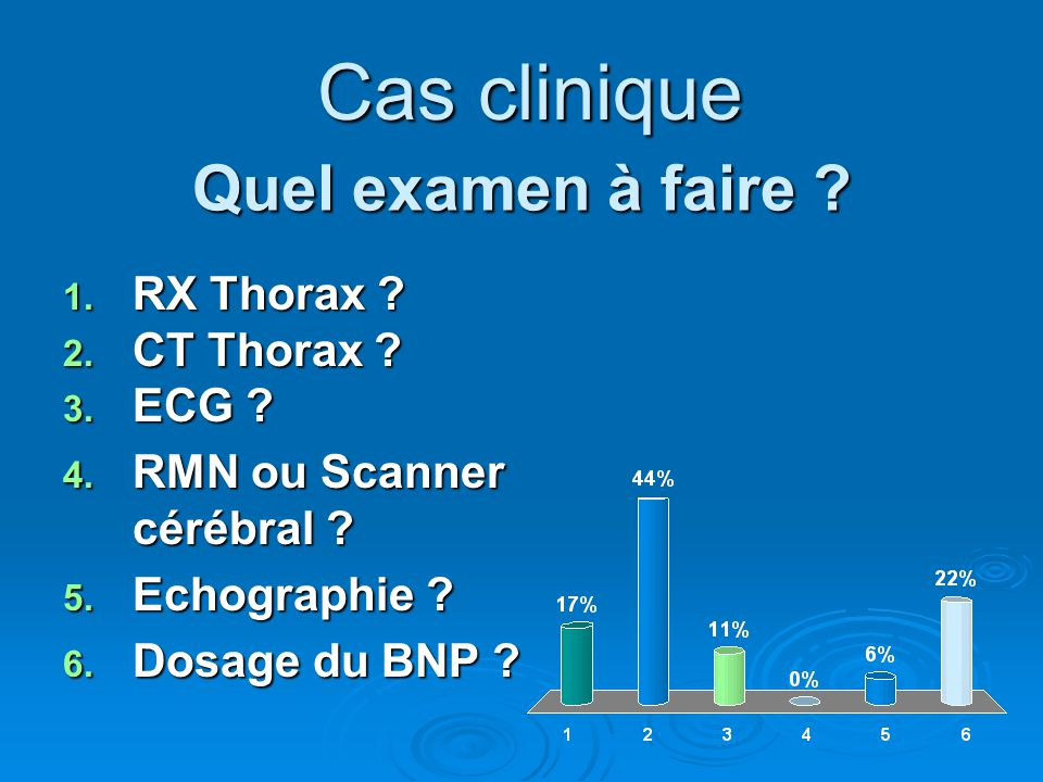 Cas clinique Quel examen à faire RX Thorax CT Thorax ECG