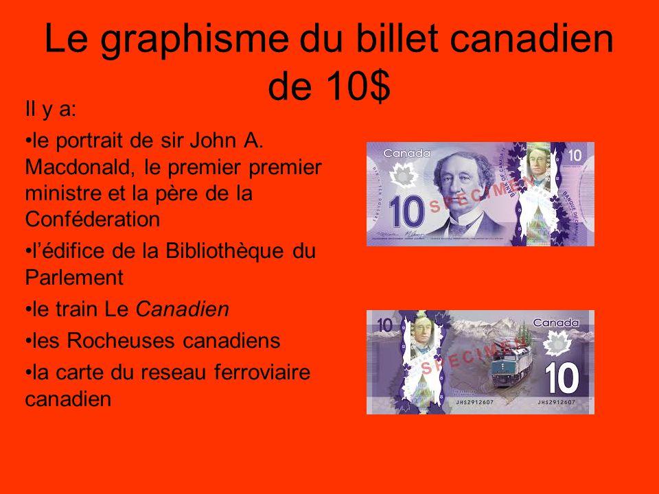 Le graphisme du billet canadien de 10$