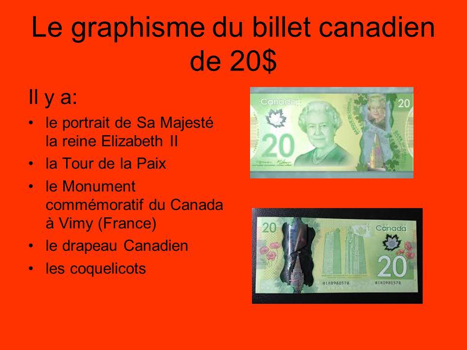 Le graphisme du billet canadien de 20$