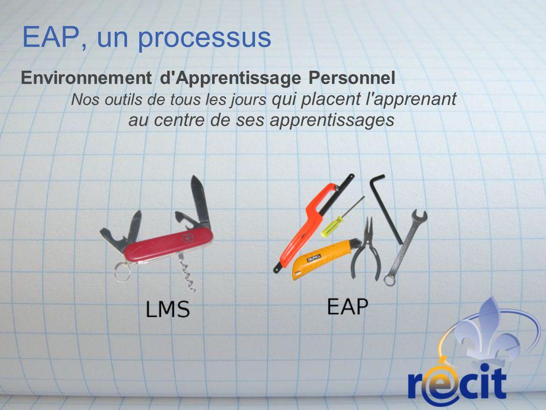 EAP, un processus Environnement d Apprentissage Personnel