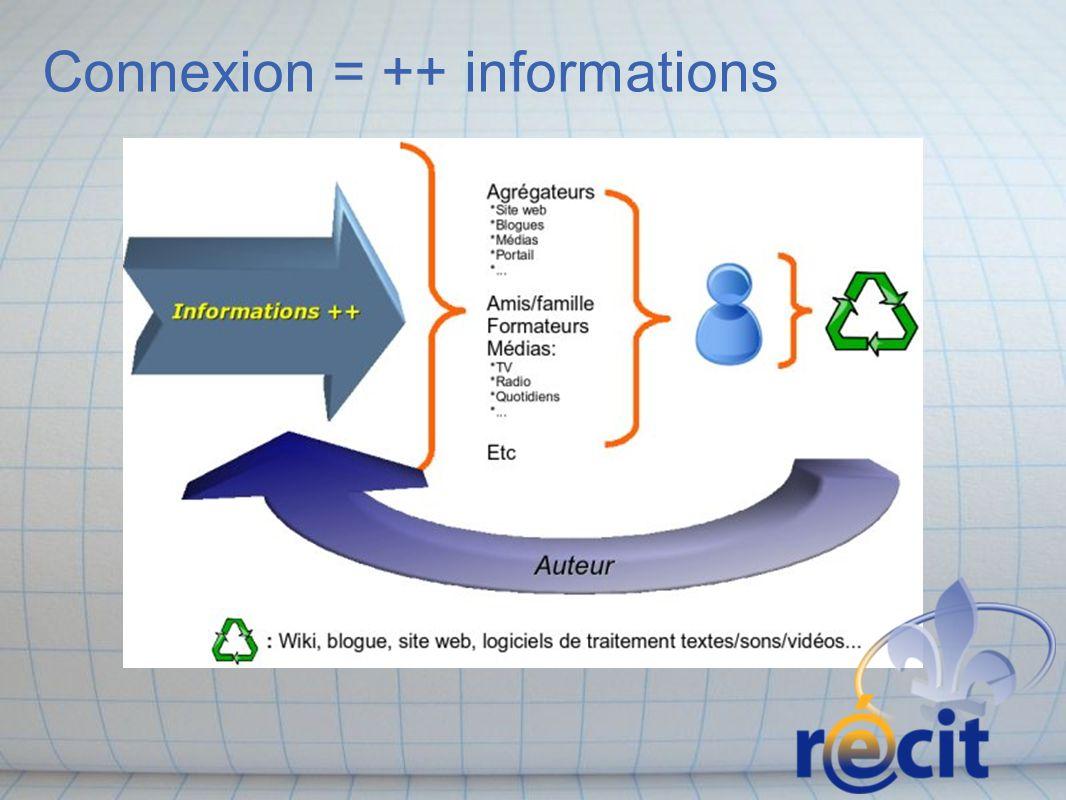 Connexion = ++ informations