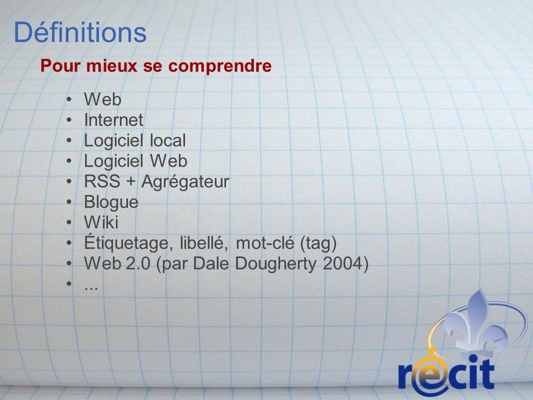 Définitions Pour mieux se comprendre Web Internet Logiciel local