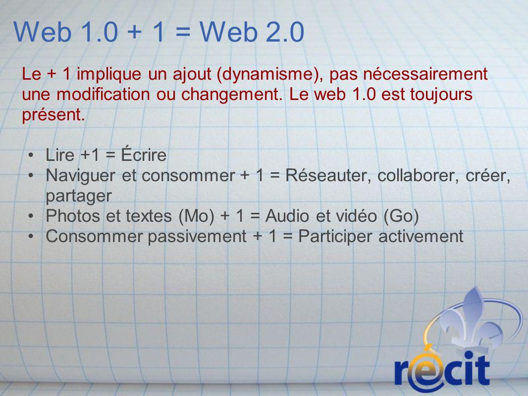 Web 1.0 + 1 = Web 2.0 Le + 1 implique un ajout (dynamisme), pas nécessairement une modification ou changement. Le web 1.0 est toujours présent.