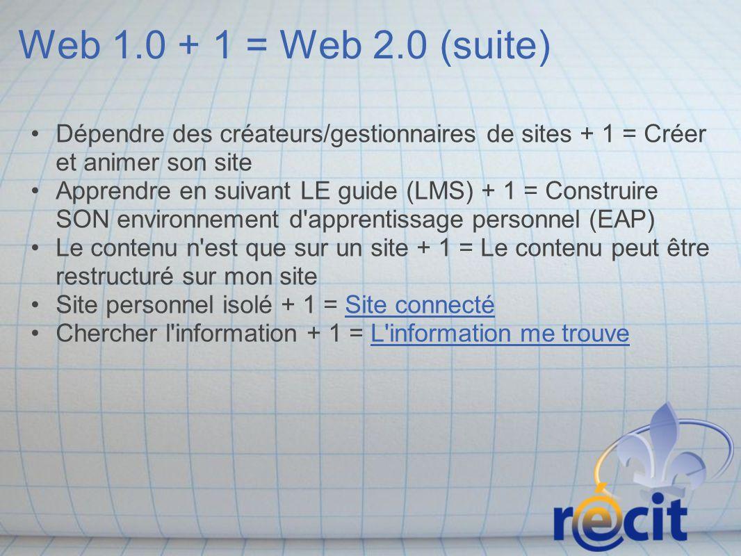 Web 1.0 + 1 = Web 2.0 (suite) Dépendre des créateurs/gestionnaires de sites + 1 = Créer et animer son site.