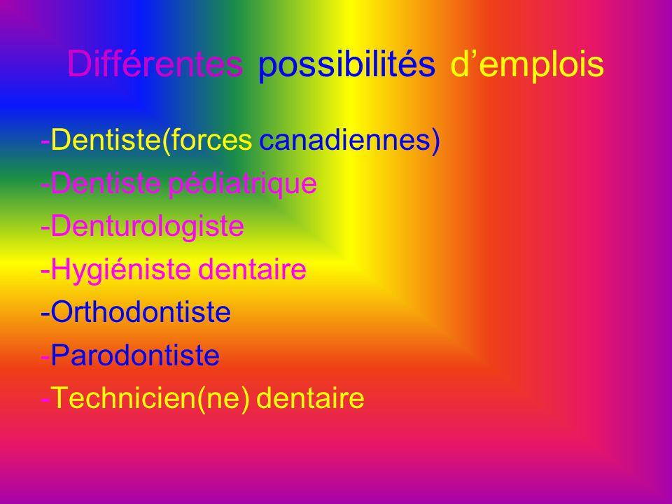 Différentes possibilités d'emplois