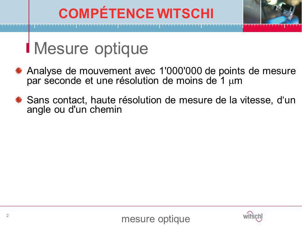 Mesure optique Analyse de mouvement avec 1 000 000 de points de mesure par seconde et une résolution de moins de 1 m.