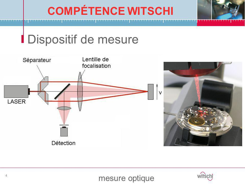 Dispositif de mesure 4