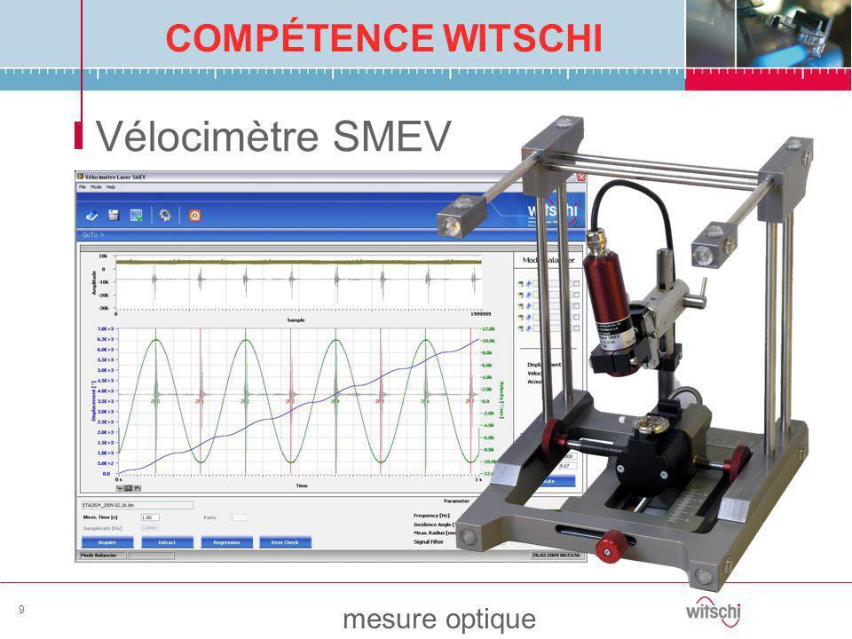 Vélocimètre SMEV 9
