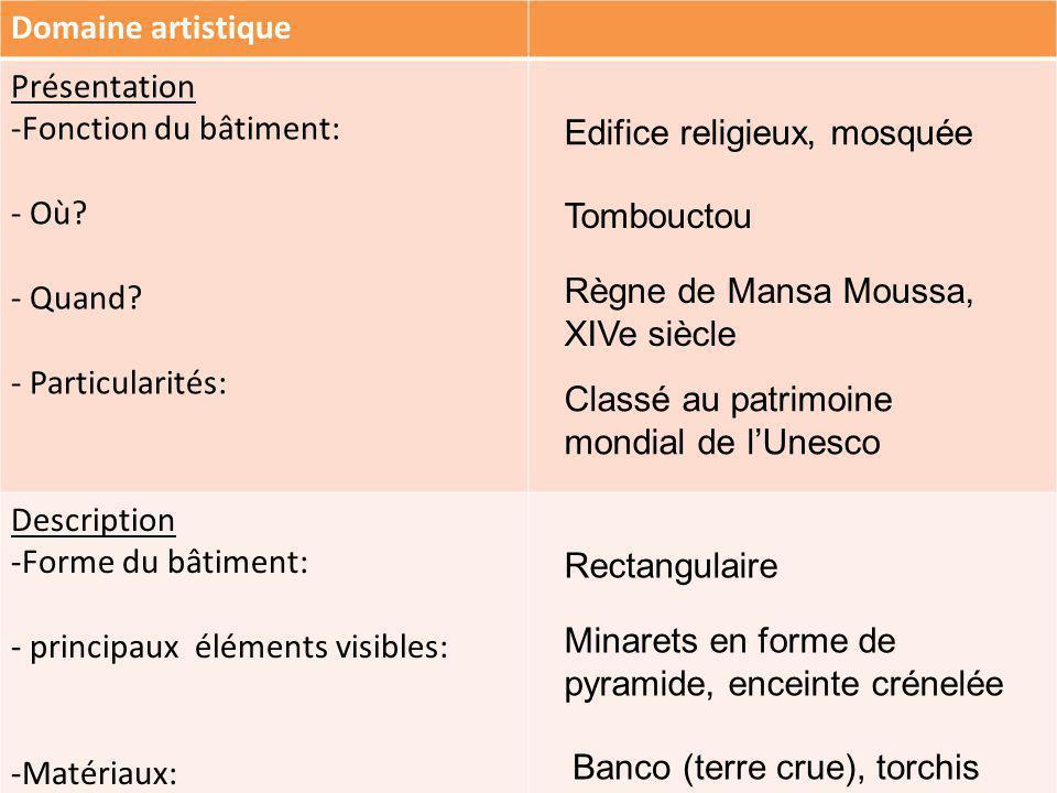 Domaine artistique Présentation. Fonction du bâtiment: Où - Quand Particularités: Description.