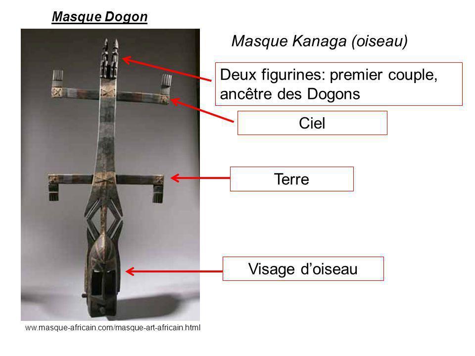 Masque Kanaga (oiseau)