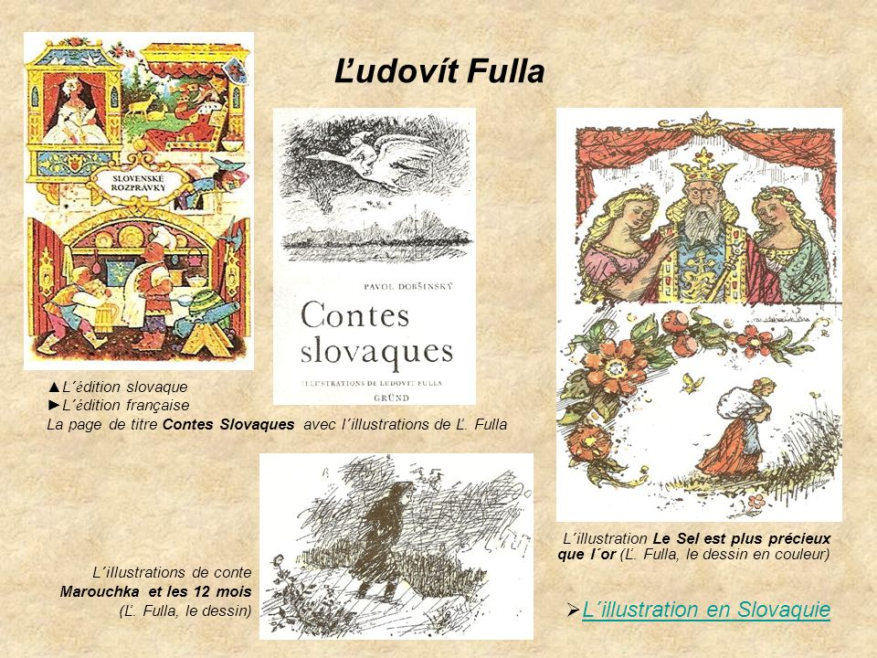 Ľudovít Fulla L´illustration en Slovaquie ▲L´édition slovaque